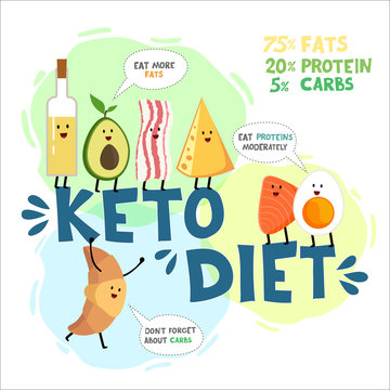 Ketogenic diet, conceptual vector illustration. Funny infographic of KETO ingredients made of ketogenic diet food. Oil, cheese, avocado, bacon, salmon, egg, croissant. Creative hand drawn font