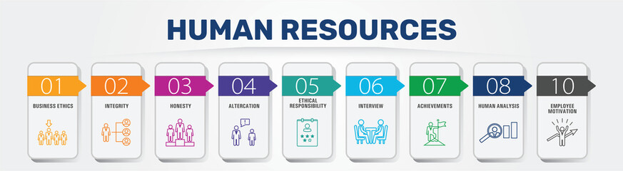 Human Resources Infographics vector design. Timeline concept include searching, resume, global search icons. Can be used for report, presentation, diagram, web design