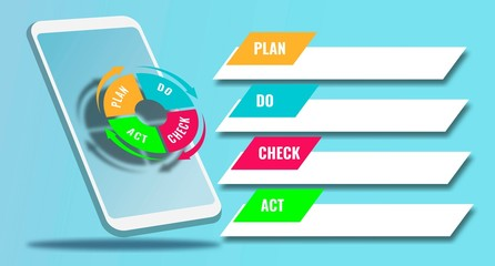 Smart phone and Deming Cycle for business process. PDCA Diagram - Plan Do Check Act