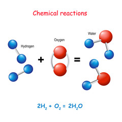Water molecule.  Reaction of Hydrogen and Oxygen in New compounds
