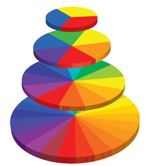 color wheels 3d perspective