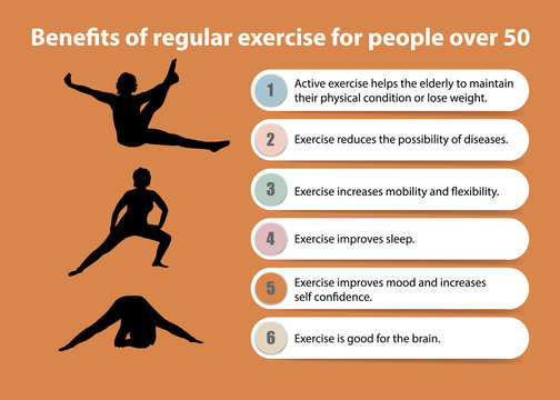 Benefits of regular exercise for people over 50 presentation. Silhouette of woman fitness exercising.
