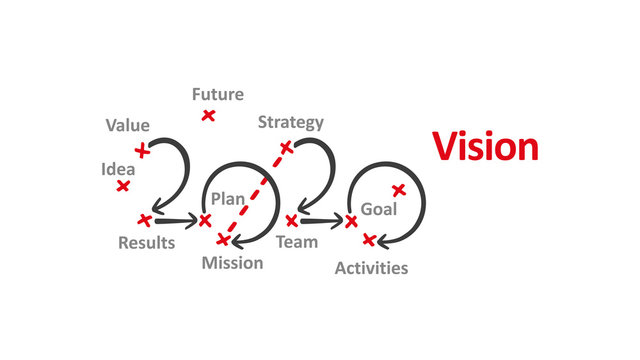 Vision New Year 2020 word cloud arrows red marks white background vector