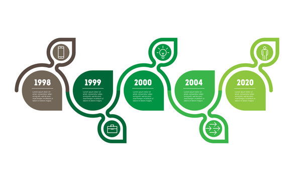 Horzontal Timeline or infographics. The development and growth of the green technology. Eco Business presentation concept with 5 options, parts, steps or processes.
