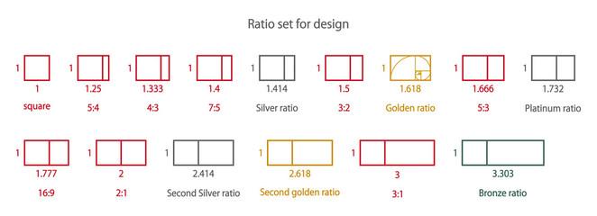 デザインの為の美しい比率セット