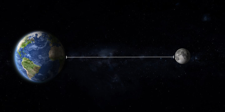 distance from the planet Earth to Moon graphic illustration lunar distance , some elements of this image furnished by NASA