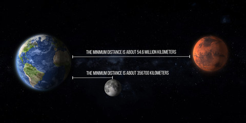 minum distance from the Earth to Mars and from Earth to Moon graphic comparison illustration with text information, some elements of this image furnished by NASA