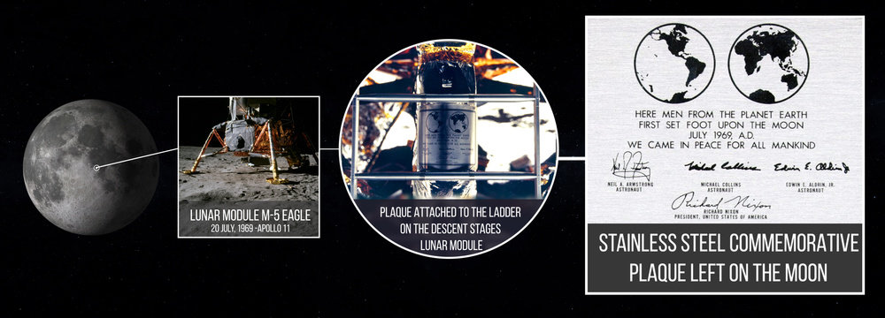 PLAQUE COMMEMORATIVE ATTACHED TO THE LADDER ON THE DESCENT STAGES LUNAR MODULE EAGLE APOLLO 11 MISSION ILLUSTRATION, elements of this image furnished by NASA