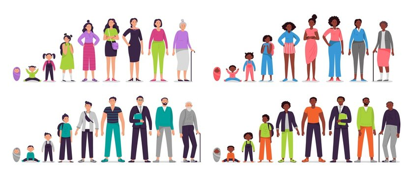 Different ages people characters. Little baby, boy and girl kids, african teenagers, adult man and woman, old seniors. People generations vector illustration set. Male and female development stages