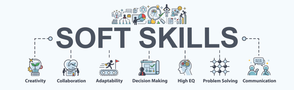 Soft skills banner web icon for business working, Creativity, Management, EQ, Adaptability, Collaboration, Decision making and Communication. Minimal vector infographic.