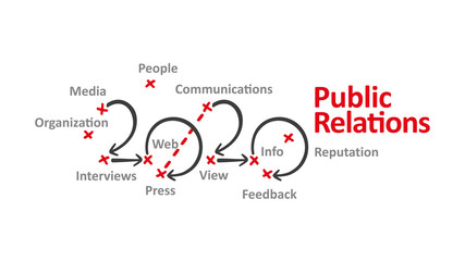 Public Relations New Year 2020 word cloud arrows red marks white background vector