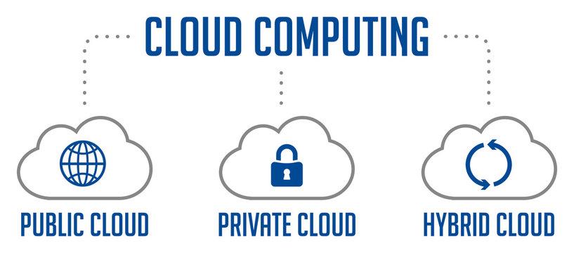 Graphic Cloud Computing Icon Pictogram