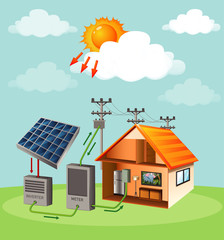 Diagram showing how solar cell works at home