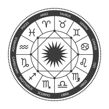 Astrological zodiac circle isolated on a white background. Horoscope with zodiac signs. Black and white vector illustration of a horoscope. Horoscope wheel chart