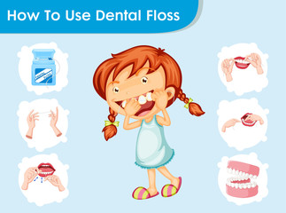 Poster Kids Scientific medical illustration of dental flass procedure