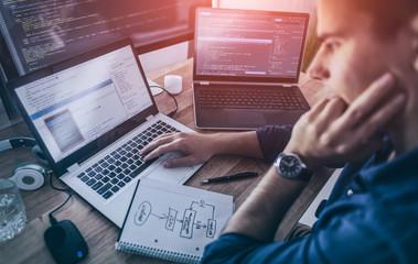 Website design. Developing programming and coding technologies. Fototapete
