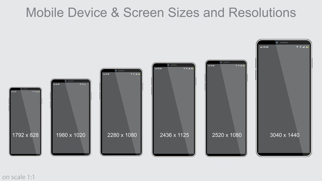 mobile screen sizes and screen resolutions