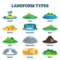 Landform types vector illustration. Labeled geological educational scheme.