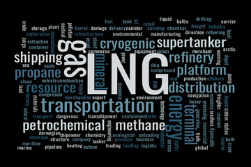 Concept in the form of a cloud of words associated with the spread of liquefied natural gas. LNG