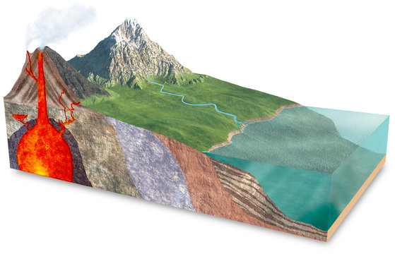 3d terrain slice