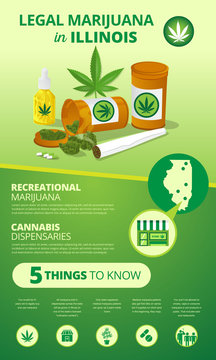 infographic marijuana legalization status in Illinois United States