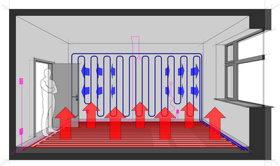 Diagram of a single room heated with hot water floor heating with wall cooling and with electric installations and cables and switches and lamps