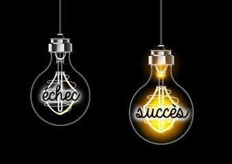 Concept de l'échec et du succès