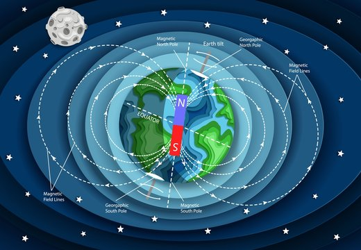 Vector layered paper cut style Earth magnetic field diagram