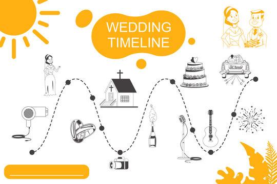 Wedding timeline vector cartoon illustration isolated on a white background.