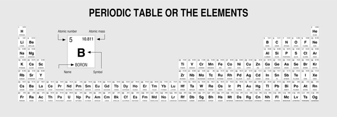 Periodic Table of Elements in black and white with the 4 new elements. Extended version - Vector image