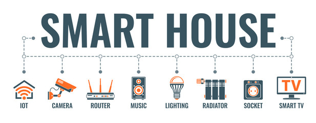 Smart House and internet of things Fotobehang