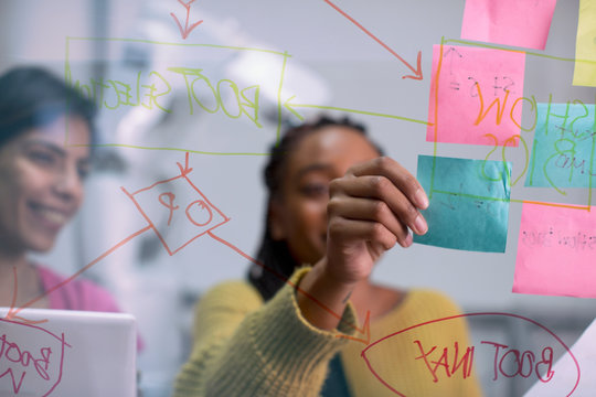 Creative businesswomen using adhesive notes and flow chart, planning in office