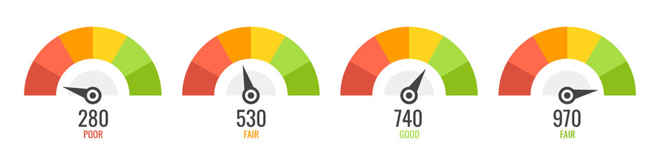 Credit score indicators with color levels from poor to good. Credit score meter set. Vector illustration. Wall mural