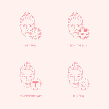 Set of skin types and conditions on female faces. Dry, oily, combination, t-zone, sensitive, dermatology concept. Cosmetology icons. Skincare line vector illustration