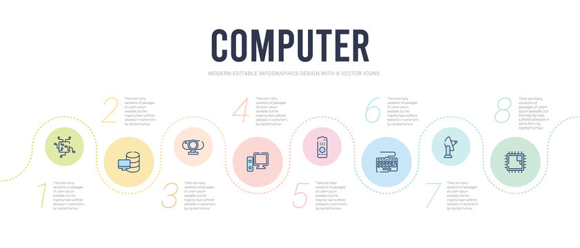 computer concept infographic design template. included square chip, parabolic dish and, keyboard with cable, tv controller, computer set, round webcam icons