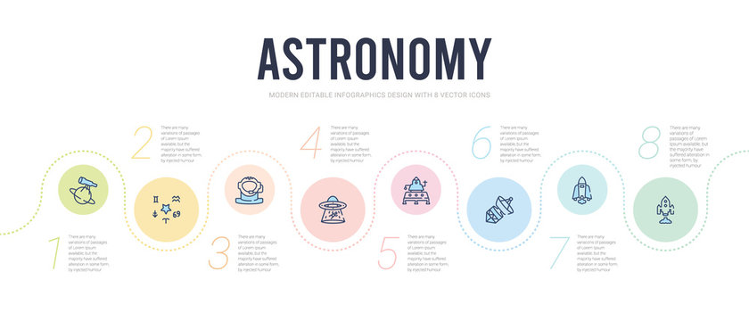 astronomy concept infographic design template. included space ship, nasa, voyager, lander, abduction, astranaut helmet icons