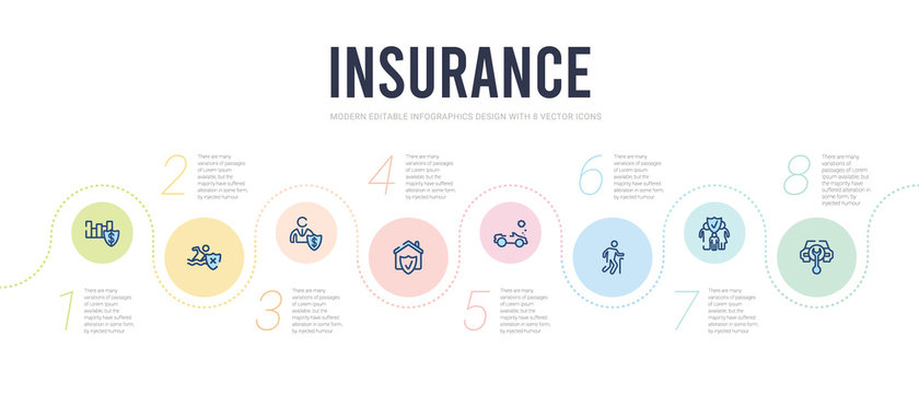 insurance concept infographic design template. included vehicle repair, family insurance, retirement, total loss, replacement value, beneficiary icons