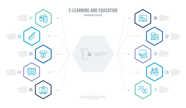 e-learning and education concept business infographic design with 10 hexagon options. outline icons such as ask, asynchronous learning, blended learning, business education, computer-based training,