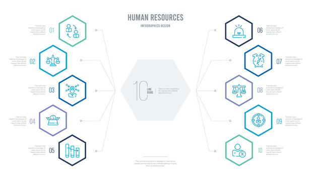 human resources concept business infographic design with 10 hexagon options. outline icons such as remove user, target audience, time balance, timing, urgent, balanced scorecard