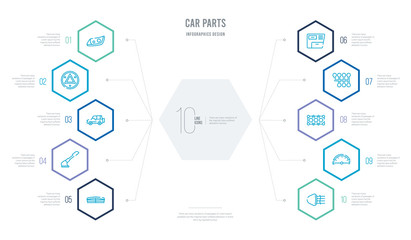 car parts concept business infographic design with 10 hexagon options. outline icons such as car fog lamp, car fuel gauge, gasket, gearbox, glove compartment, handbrake