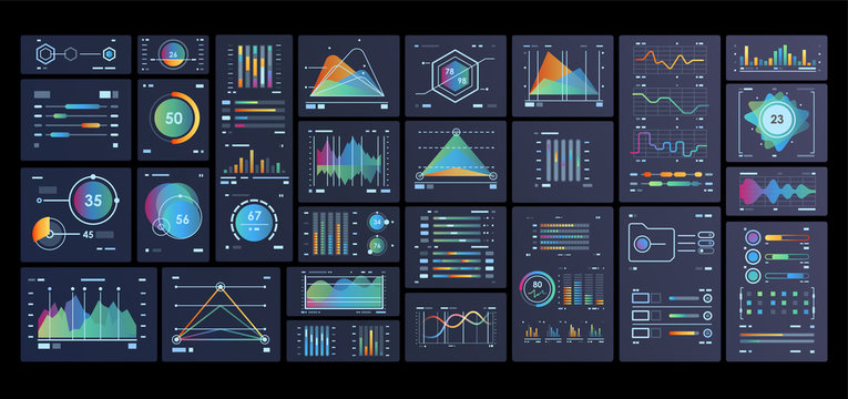 Dashboard template with big data visualization. Analytical vector infographics. Digital screen graphic and virtual interface diagram illustration.