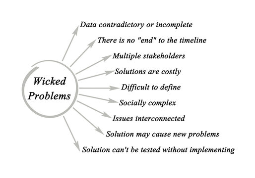 Nine Characteristics of Wicked Problems