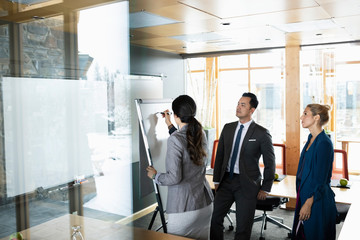 Business people planning at whiteboard in conference room meeting