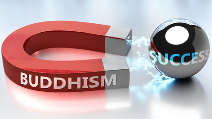 Buddhism helps achieving success - pictured as word Buddhism and a magnet, to symbolize that Buddhism attracts success in life and business, 3d illustration