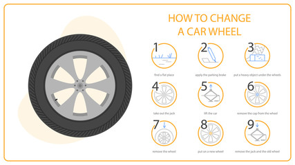 Papiers peints Cartoon voitures How to change a car wheel instruction for car owner.