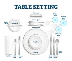 Table setting scheme