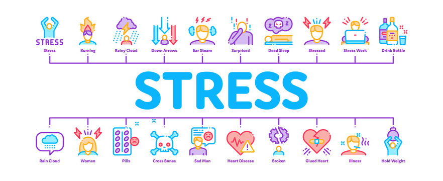 Stress And Depression Minimal Infographic Web Banner Vector. Anti Stress Pills And Alcoholic Drink Bottle, Angry Human And With Burning Head Concept Illustrations