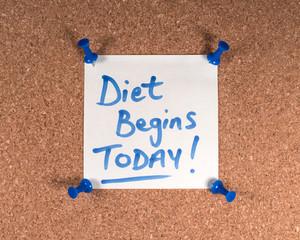 Wall Mural - Diet Begins Today!