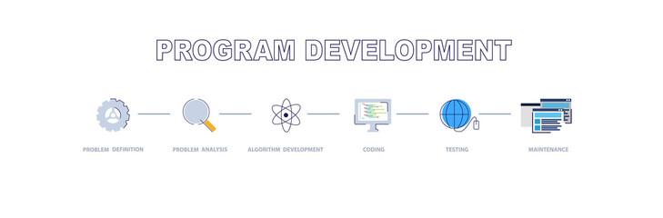 program development software development life cycle maintenance process Fotomurales