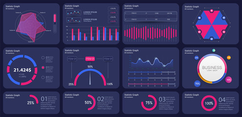 Charts, admin dashboard. Financial analytical chart. Network management data screen with charts and diagrams.  Finance data charts, statistics graphs or progress dashboards column concept set. Vector Fototapete
